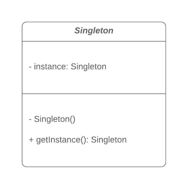 برنامه نویسی Singleton